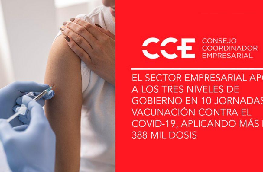El sector empresarial apoya a los tres niveles de gobierno en 10 jornadas de vacunación contra el Covid-19, aplicando más de 388 mil dosis